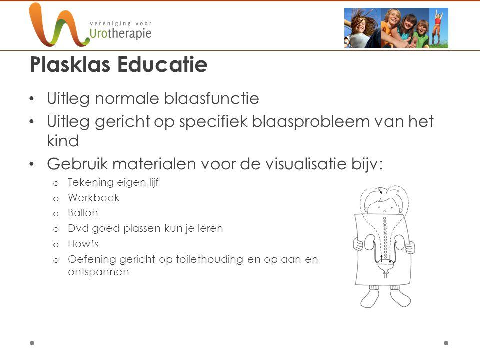 Plasklas Educatie Uitleg normale blaasfunctie