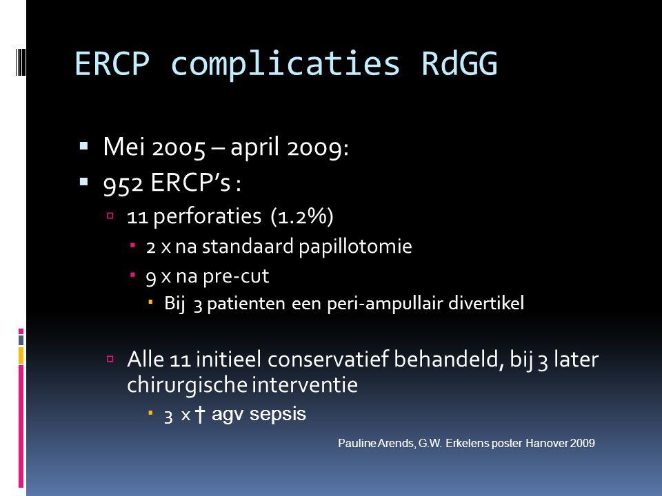 ERCP complicaties RdGG