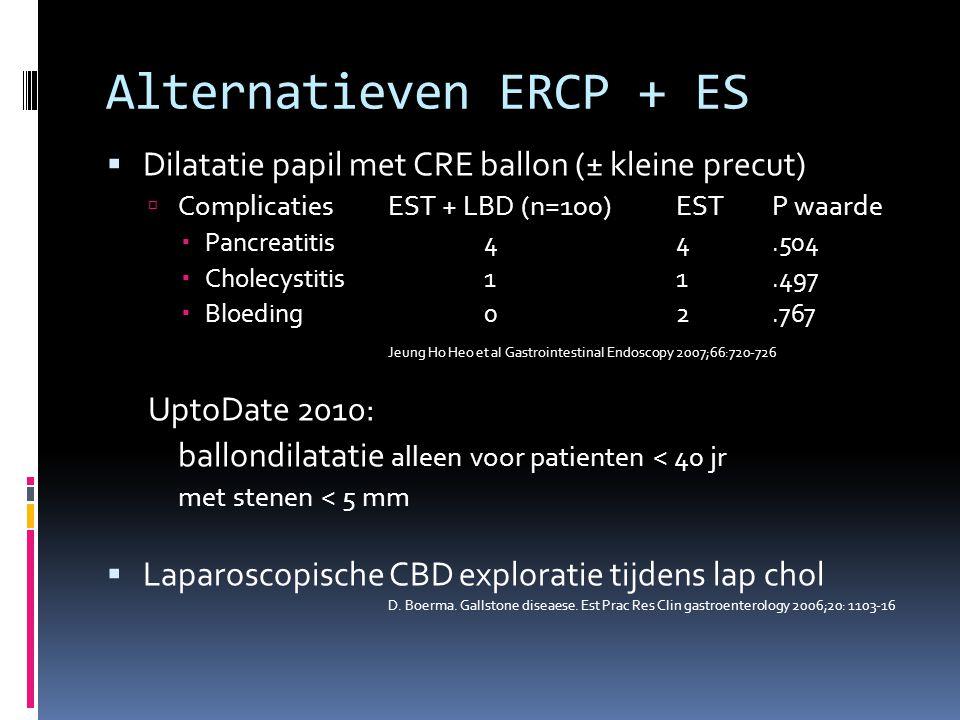 Alternatieven ERCP + ES