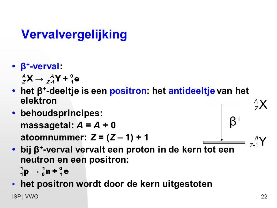 Vervalvergelijking X β+ Y • β+-verval: