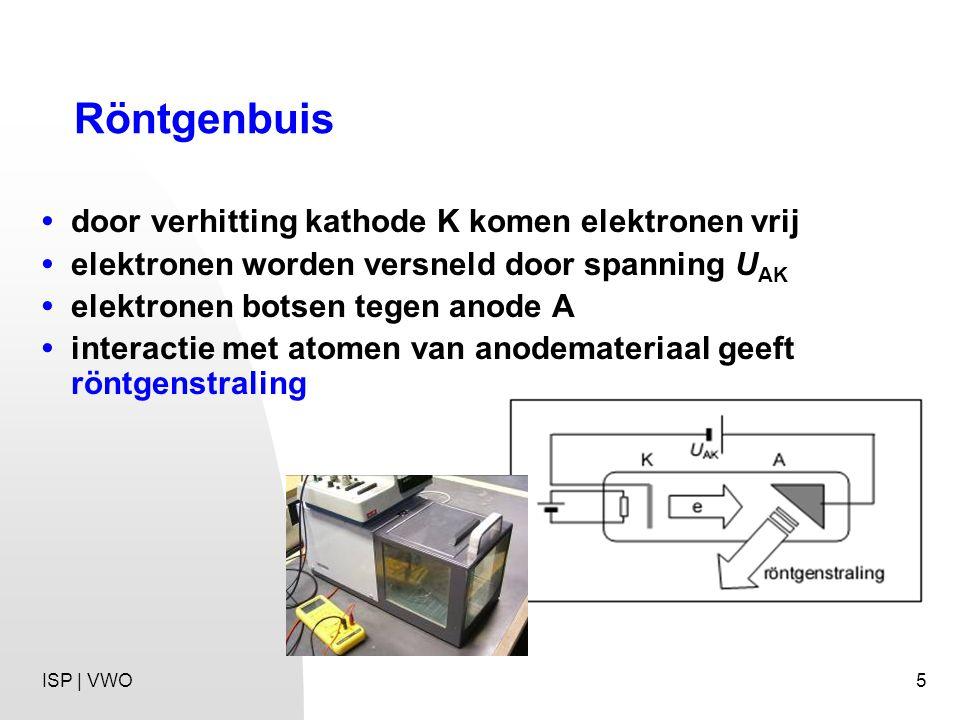 Röntgenbuis • door verhitting kathode K komen elektronen vrij