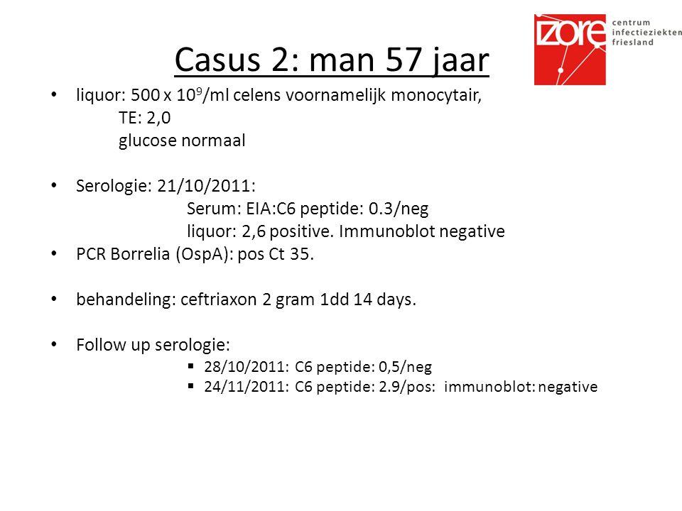 Casus 2: man 57 jaar liquor: 500 x 109/ml celens voornamelijk monocytair, TE: 2,0. glucose normaal.