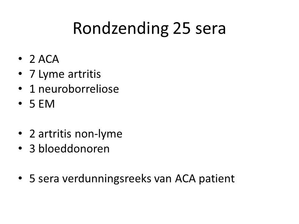 Rondzending 25 sera 2 ACA 7 Lyme artritis 1 neuroborreliose 5 EM