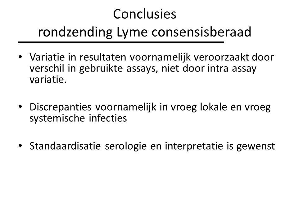 rondzending Lyme consensisberaad
