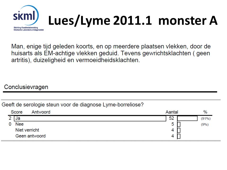 Lues/Lyme monster A