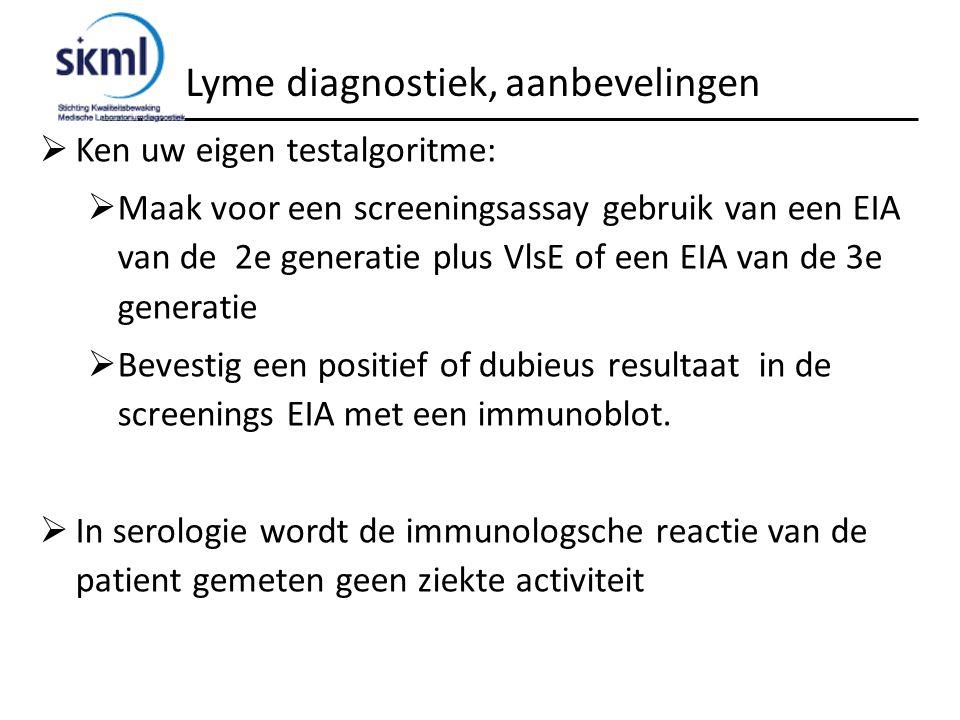 Lyme diagnostiek, aanbevelingen