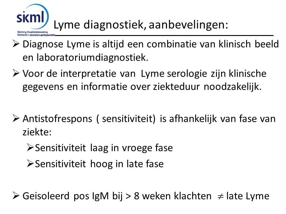 Lyme diagnostiek, aanbevelingen: