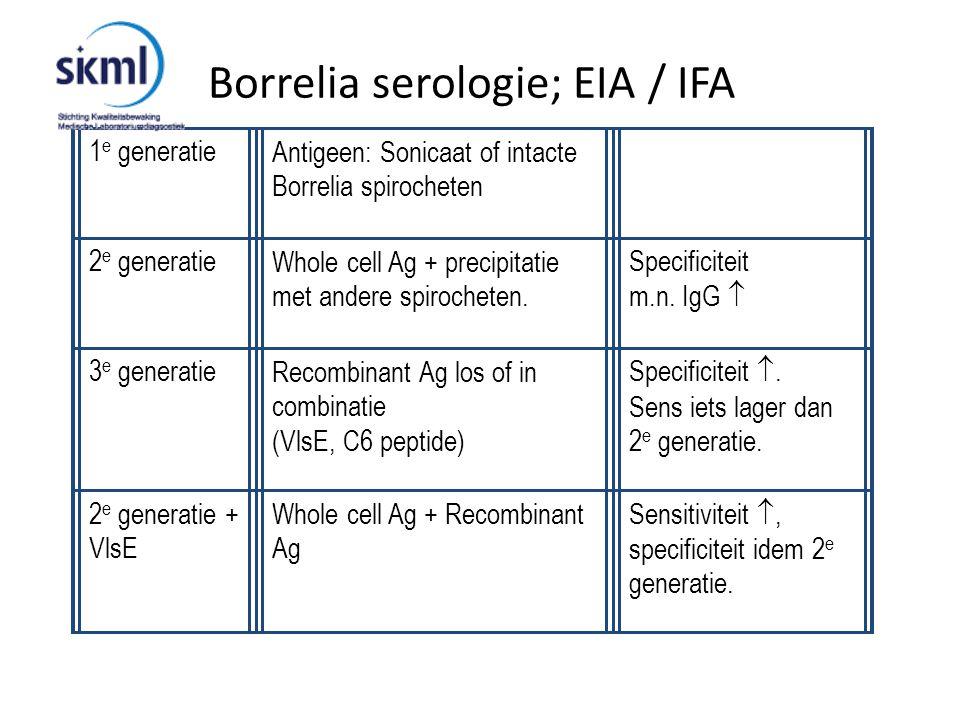 Borrelia serologie; EIA / IFA