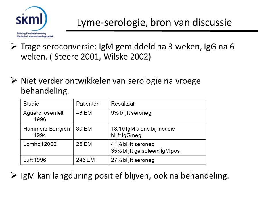 Lyme-serologie, bron van discussie