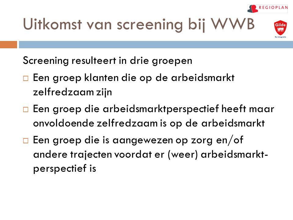 Uitkomst van screening bij WWB