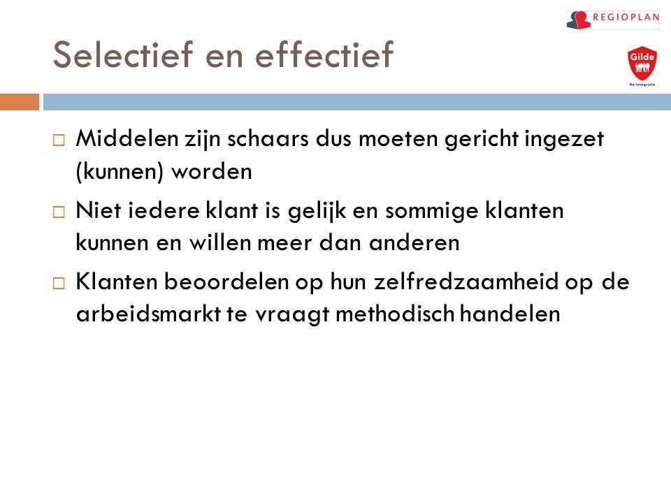 Selectief en effectief