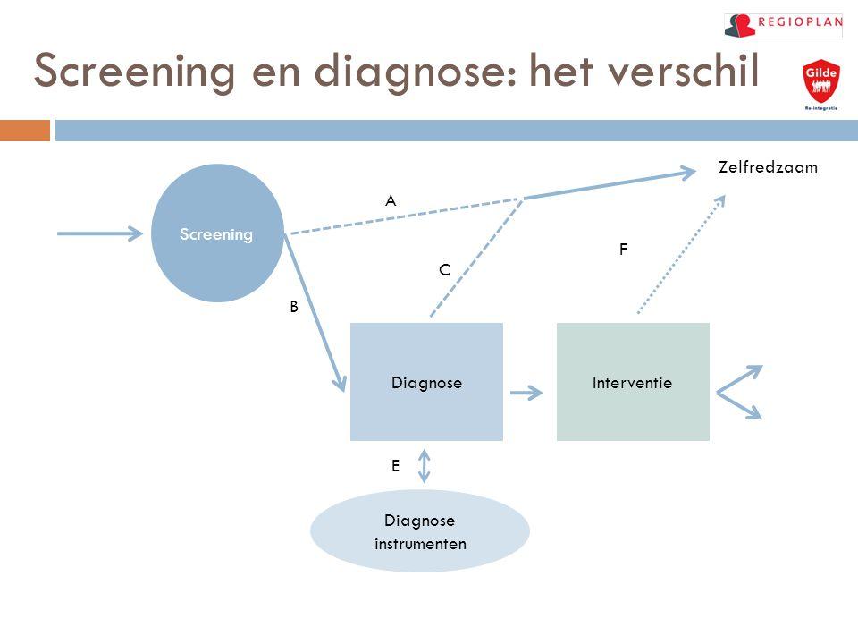 Screening en diagnose: het verschil
