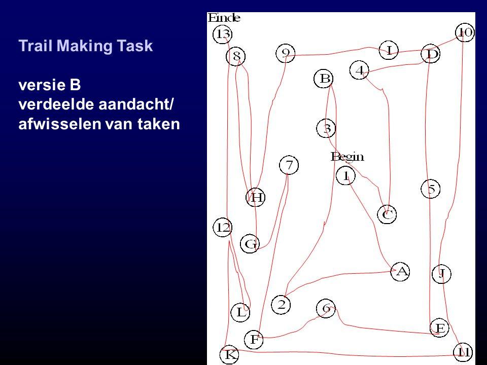 Trail Making Task versie B verdeelde aandacht/ afwisselen van taken