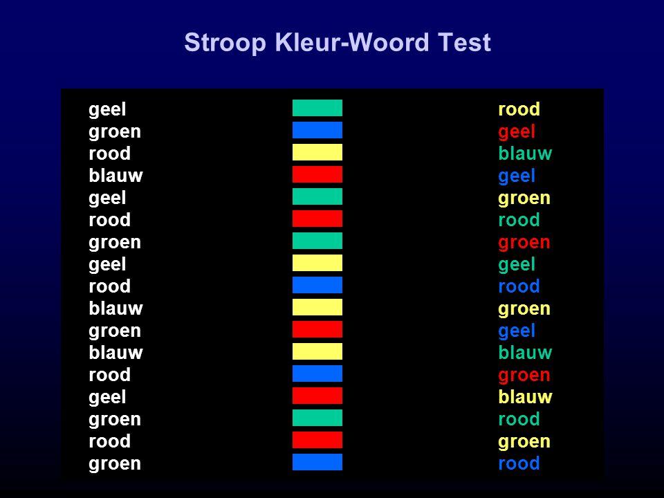 Stroop Kleur-Woord Test
