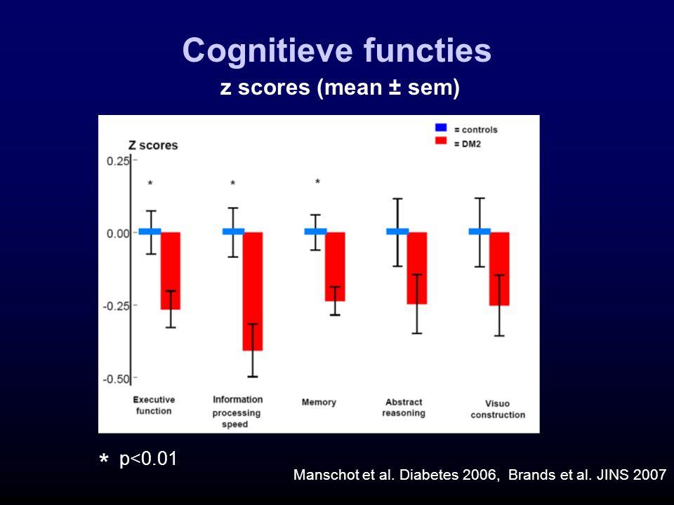 Cognitieve functies z scores (mean ± sem)
