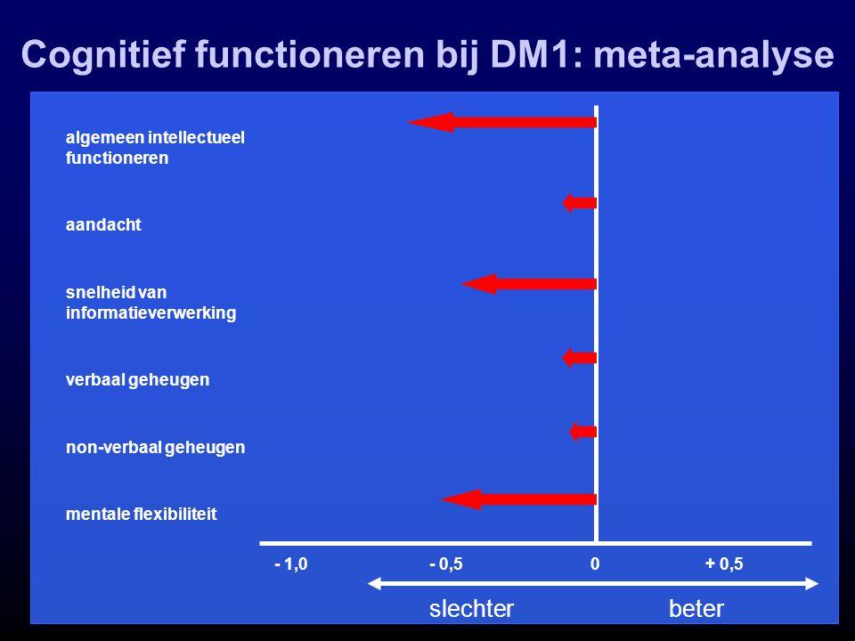 Cognitief functioneren bij DM1: meta-analyse