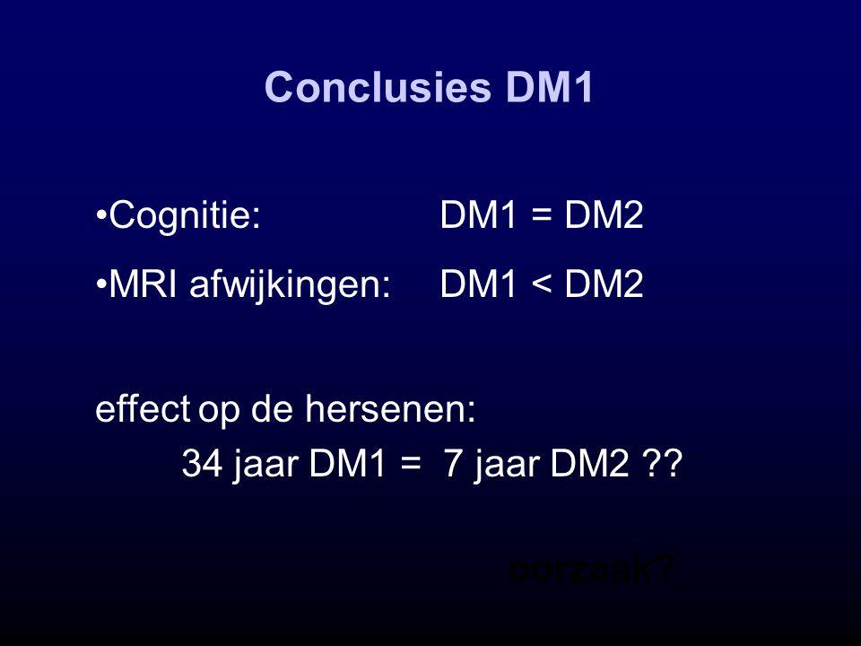 Conclusies DM1 Cognitie: DM1 = DM2 MRI afwijkingen: DM1 < DM2