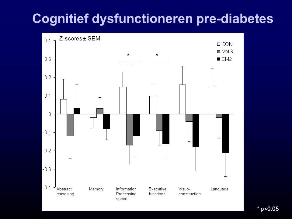 Cognitief dysfunctioneren pre-diabetes