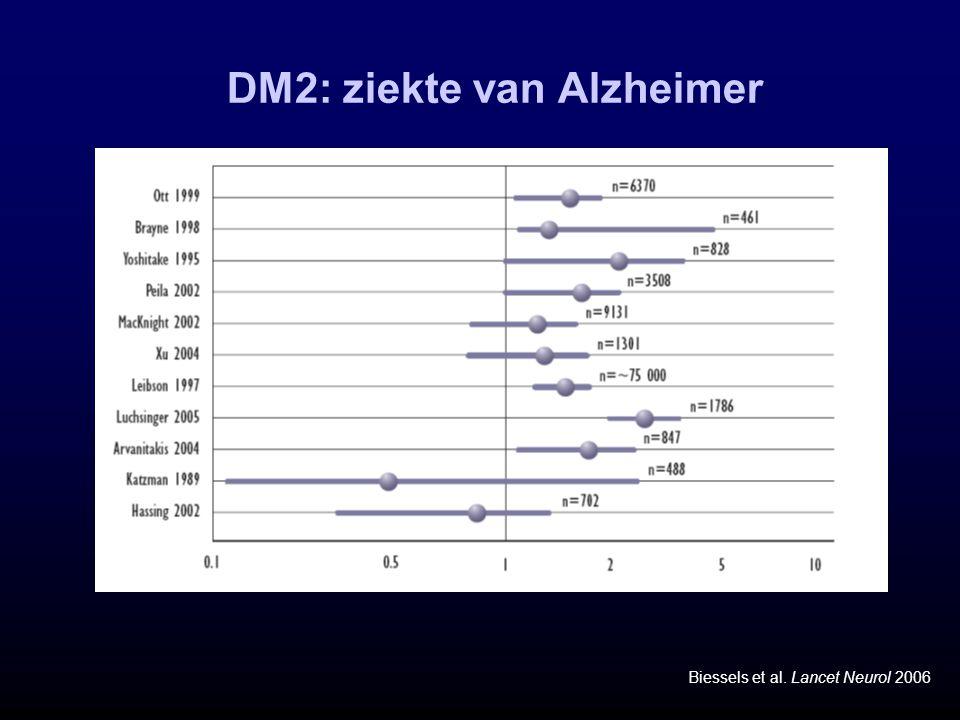 DM2: ziekte van Alzheimer