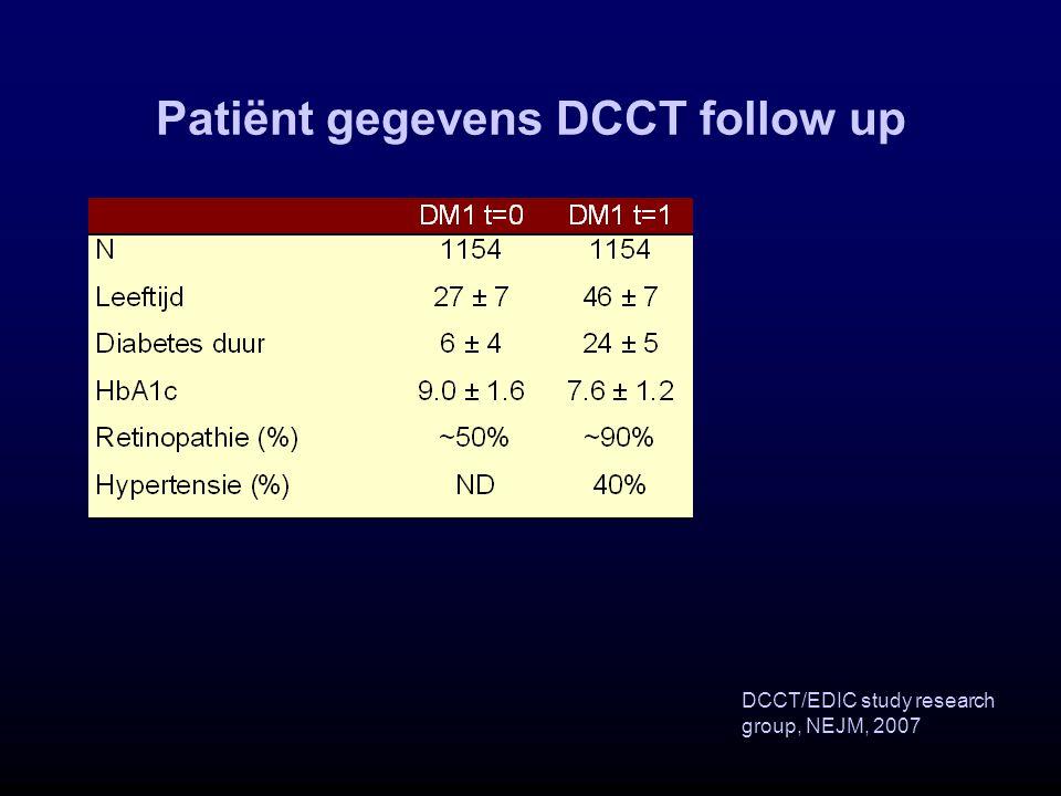 Patiënt gegevens DCCT follow up