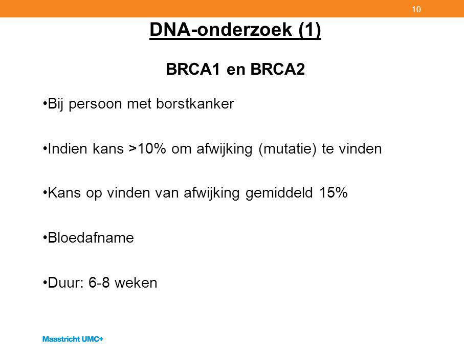DNA-onderzoek (1) BRCA1 en BRCA2