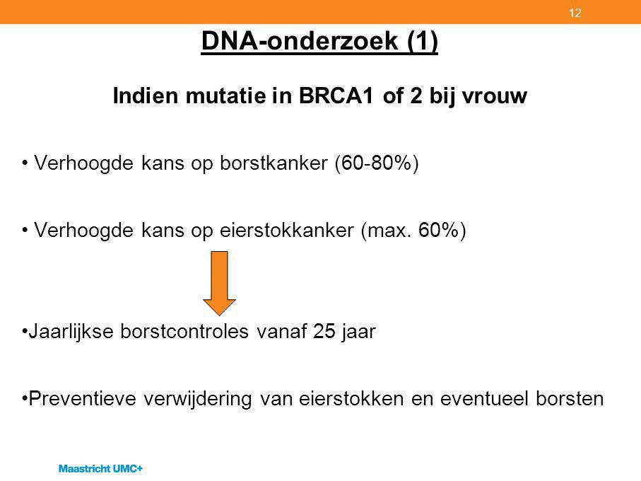 DNA-onderzoek (1) Indien mutatie in BRCA1 of 2 bij vrouw