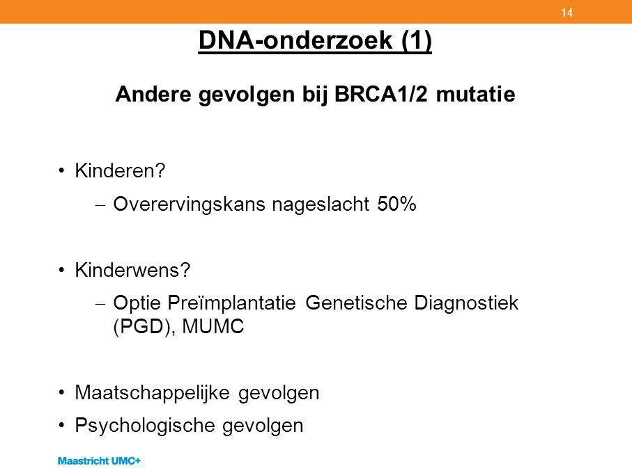 Andere gevolgen bij BRCA1/2 mutatie