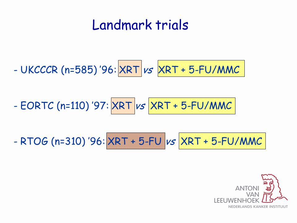 Landmark trials UKCCCR (n=585) '96: XRT vs XRT + 5-FU/MMC