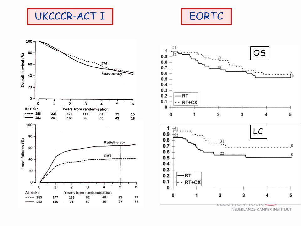 UKCCCR-ACT I EORTC OS LC