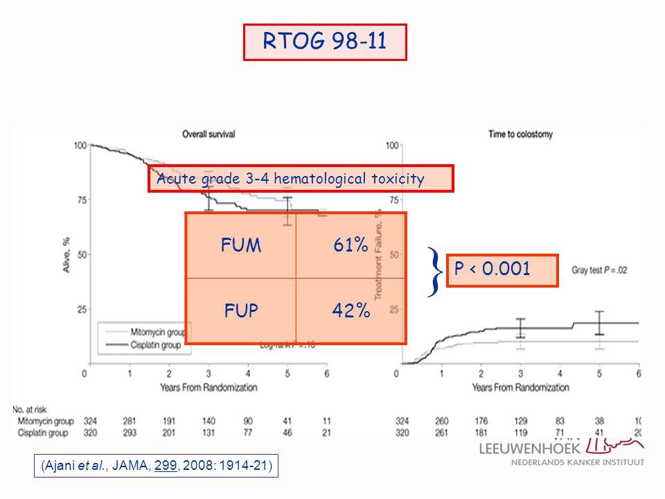 RTOG 98-11 Acute grade 3-4 hematological toxicity.