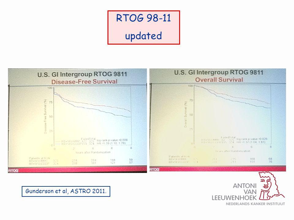 RTOG 98-11 updated Gunderson et al, ASTRO 2011.