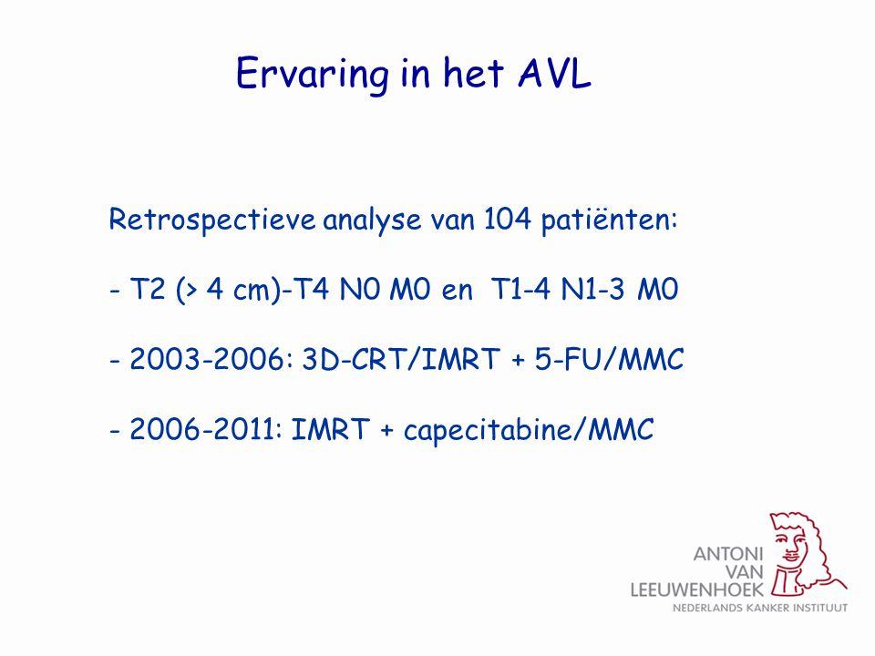 Ervaring in het AVL Retrospectieve analyse van 104 patiënten:
