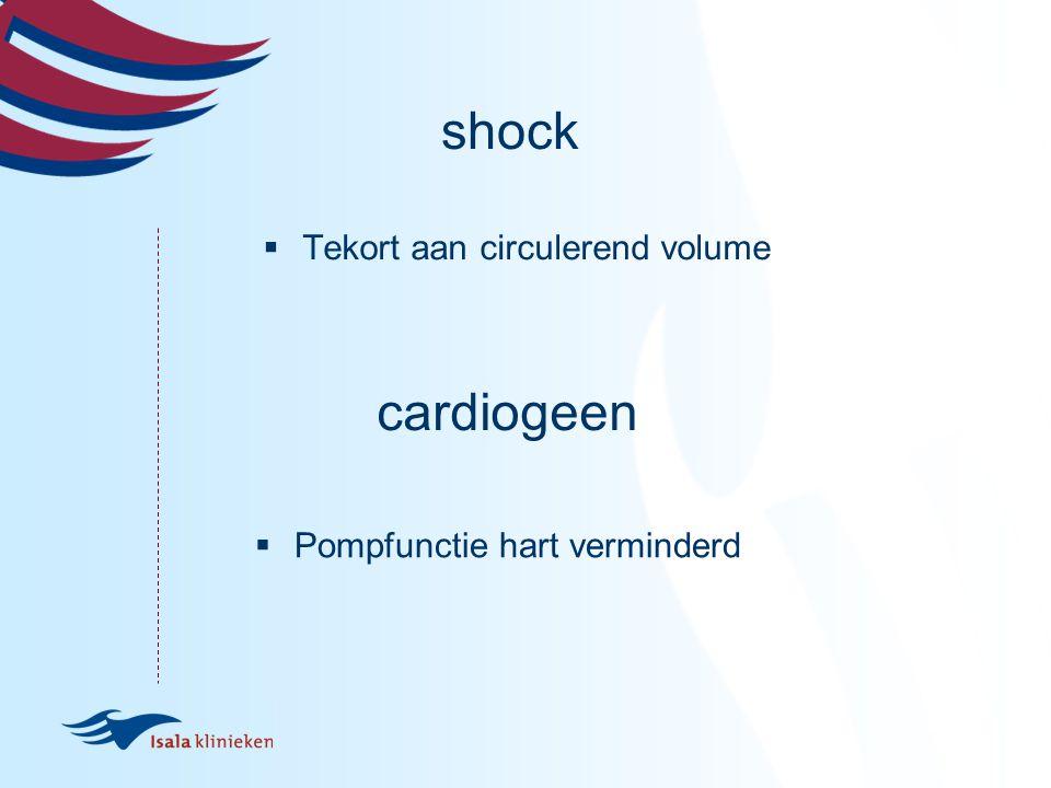 shock cardiogeen Tekort aan circulerend volume