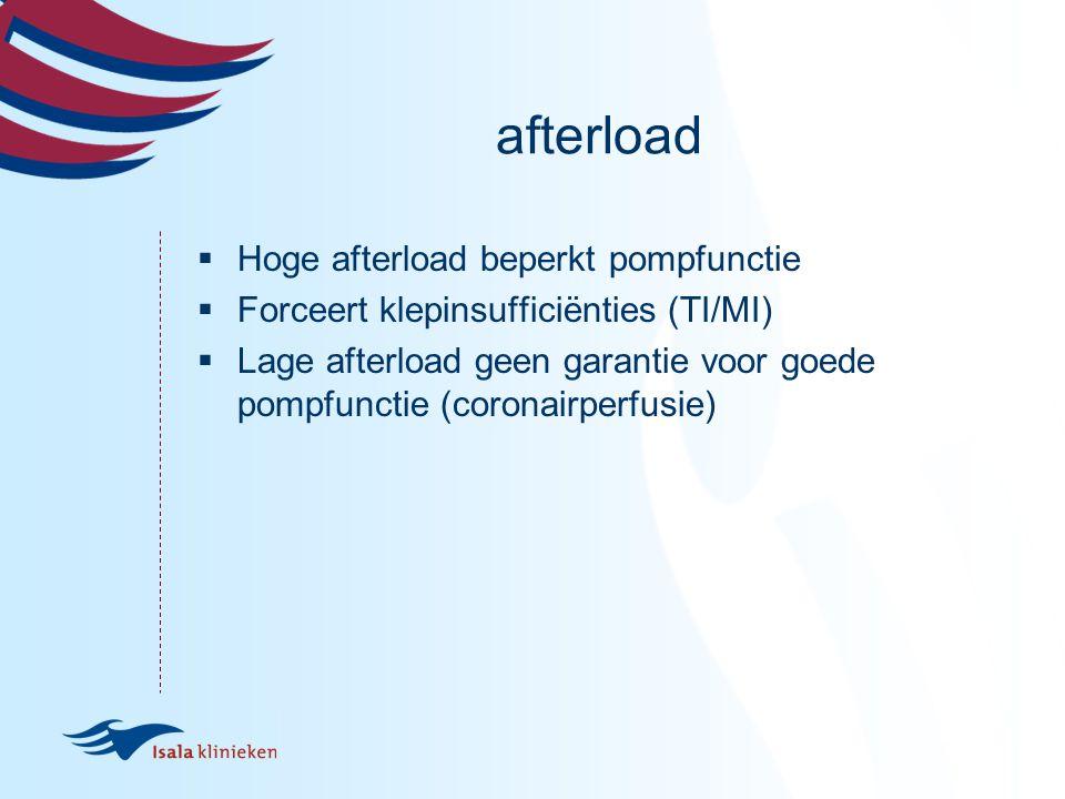 afterload Hoge afterload beperkt pompfunctie