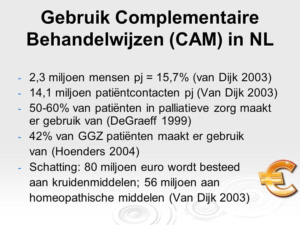 Gebruik Complementaire Behandelwijzen (CAM) in NL