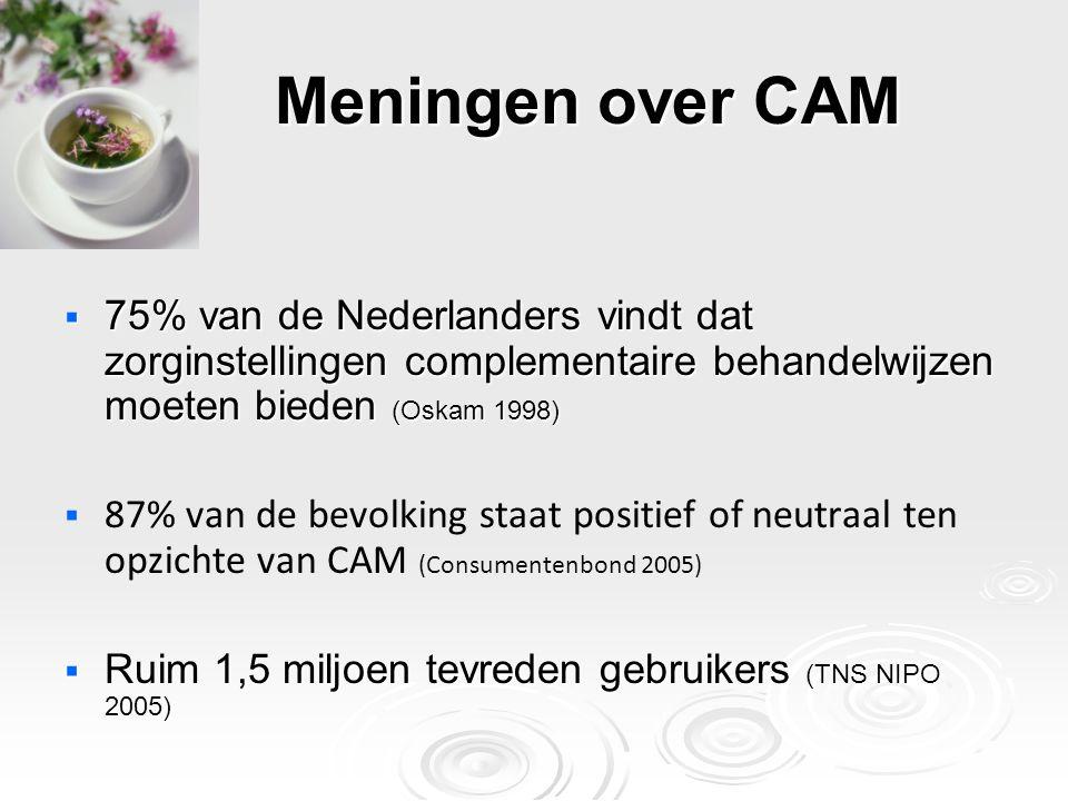 Meningen over CAM 75% van de Nederlanders vindt dat zorginstellingen complementaire behandelwijzen moeten bieden (Oskam 1998)