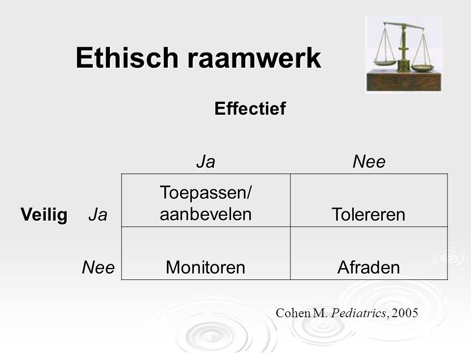 Ethisch raamwerk Effectief Ja Nee Veilig Toepassen/ aanbevelen