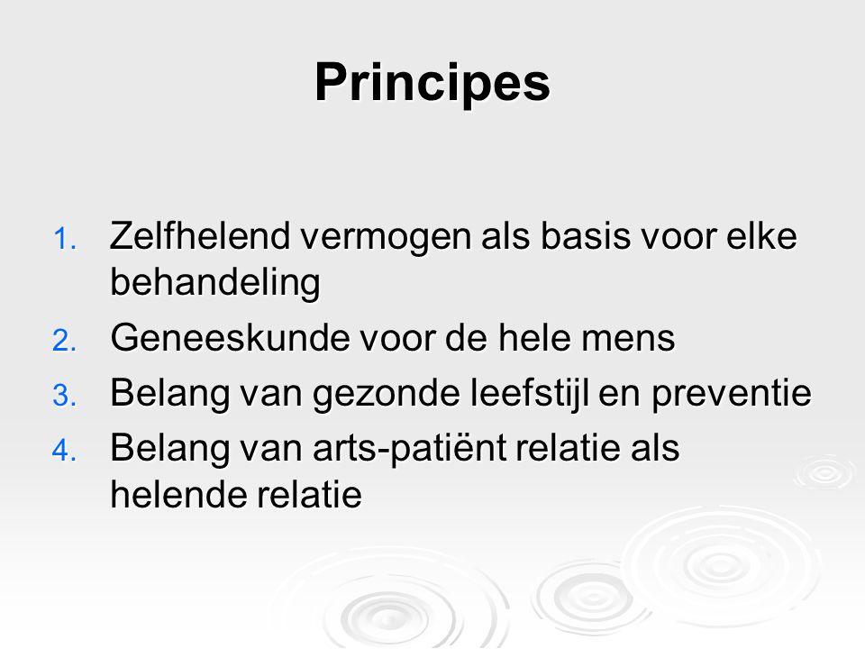 Principes Zelfhelend vermogen als basis voor elke behandeling