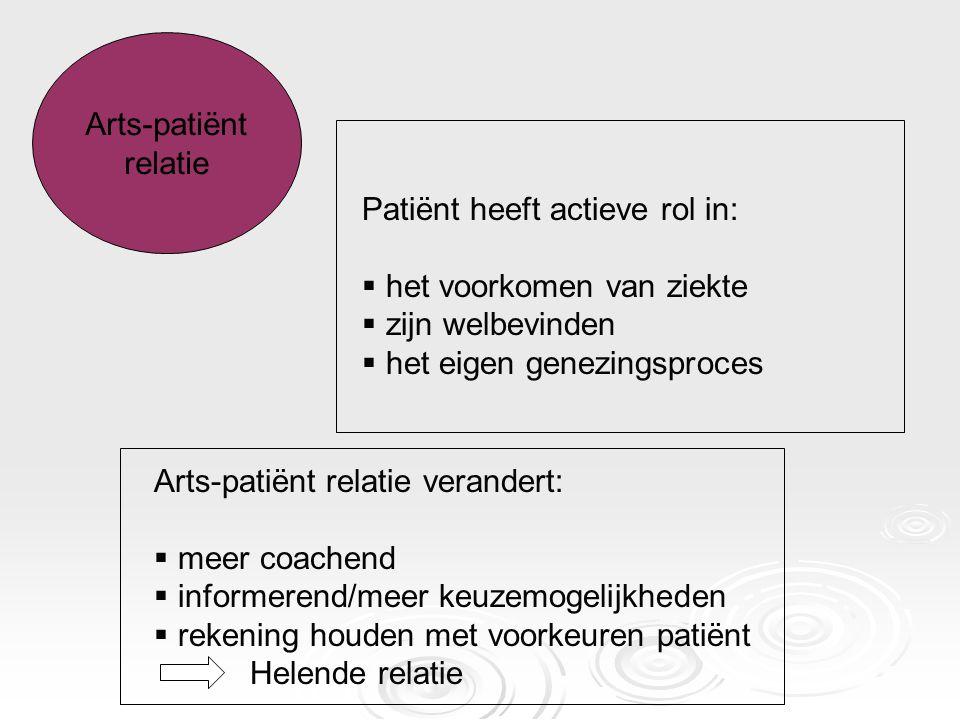 Arts-patiënt relatie. Patiënt heeft actieve rol in: het voorkomen van ziekte. zijn welbevinden. het eigen genezingsproces.