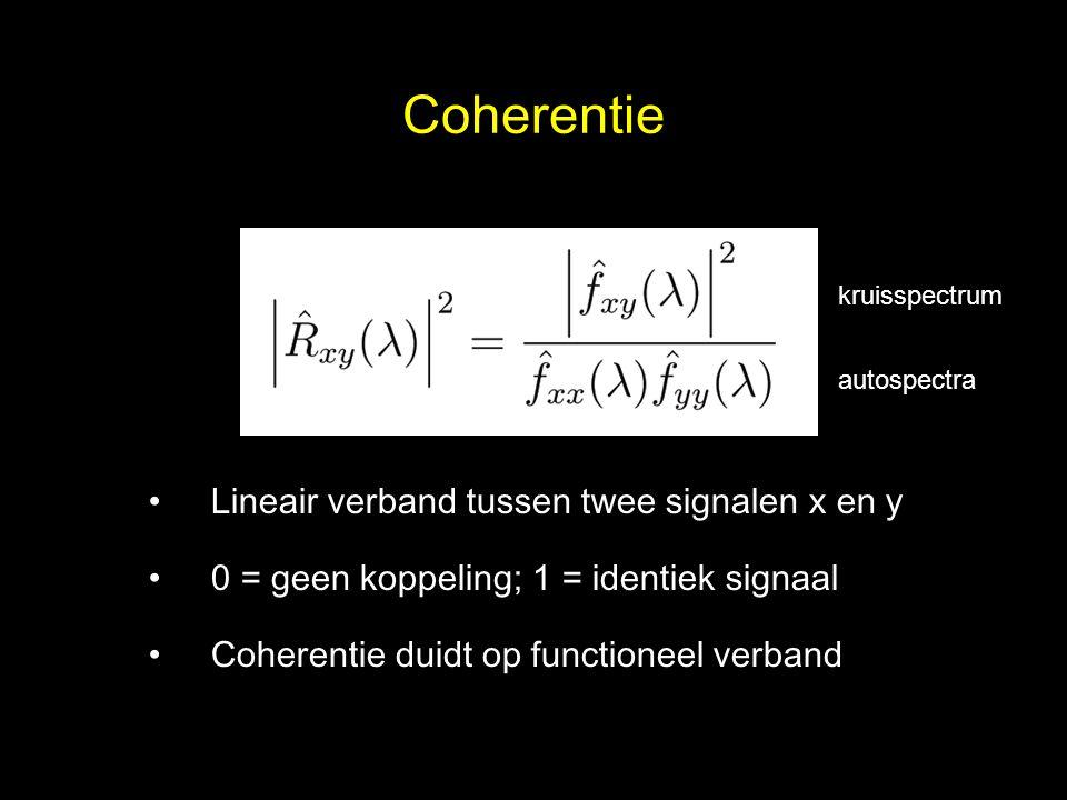 Coherentie Lineair verband tussen twee signalen x en y