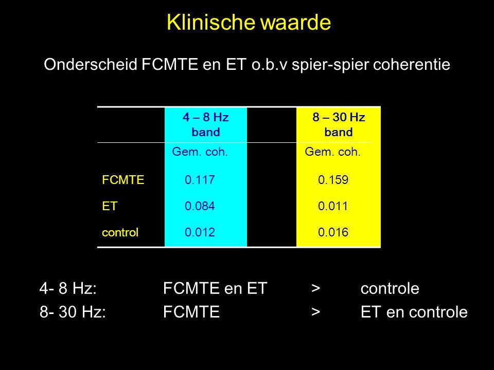 Onderscheid FCMTE en ET o.b.v spier-spier coherentie