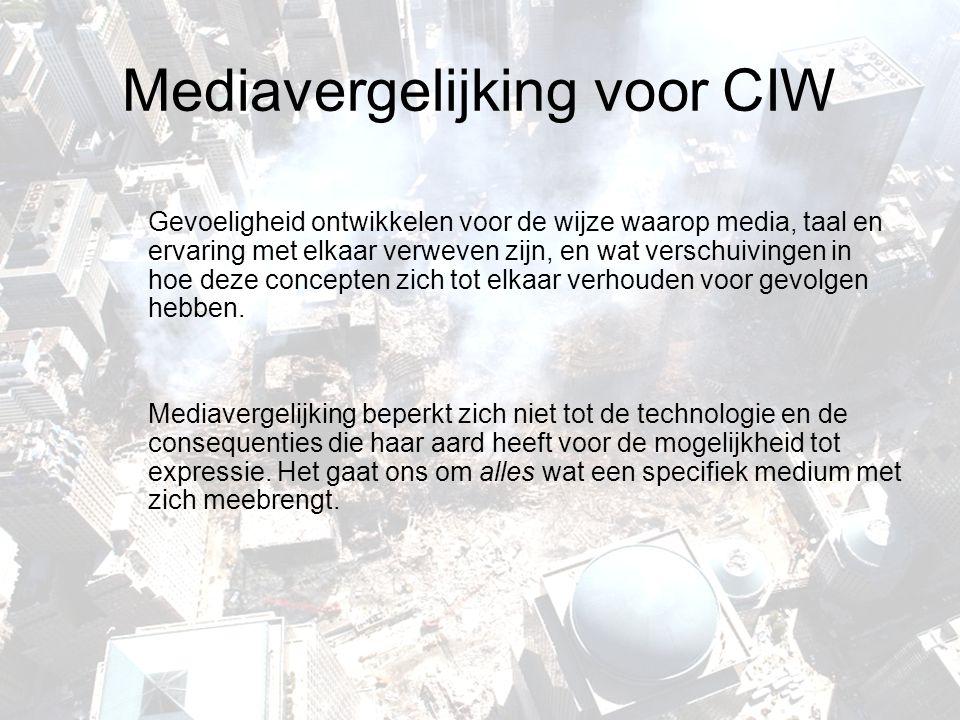 Mediavergelijking voor CIW