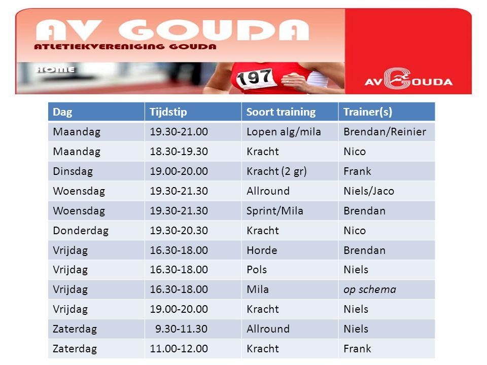 Dag Tijdstip. Soort training. Trainer(s) Maandag. 19.30-21.00. Lopen alg/mila. Brendan/Reinier.