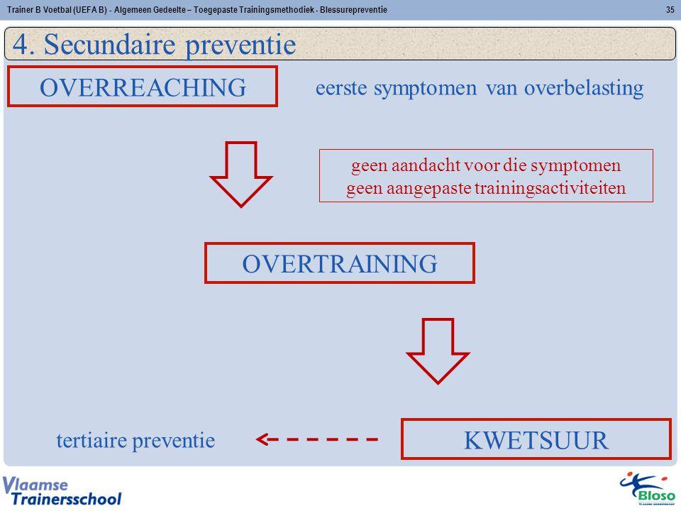 geen aandacht voor die symptomen geen aangepaste trainingsactiviteiten