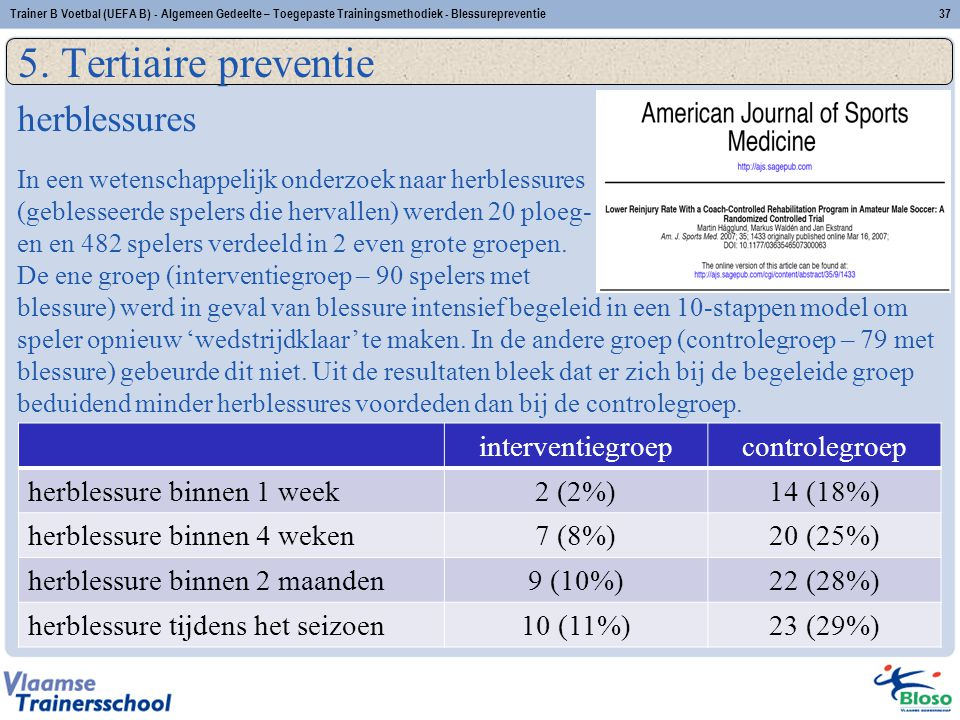 5. Tertiaire preventie herblessures interventiegroep controlegroep