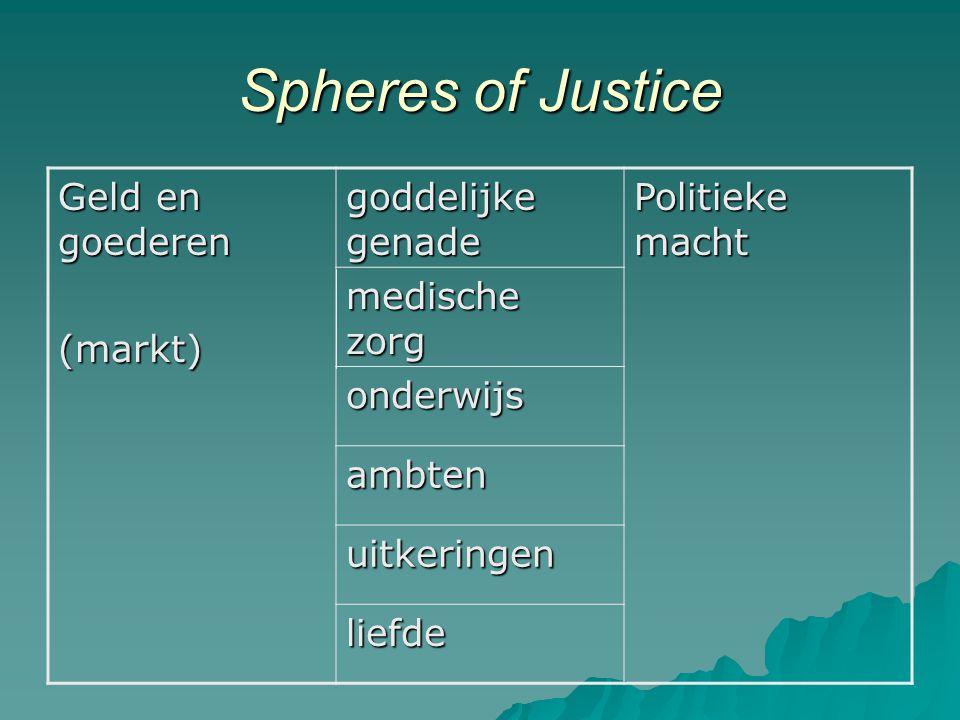 Spheres of Justice Geld en goederen (markt) goddelijke genade