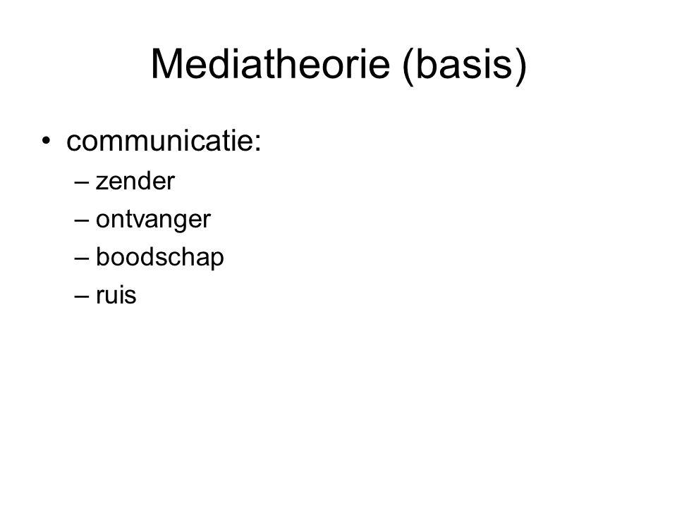 Mediatheorie (basis) communicatie: zender ontvanger boodschap ruis
