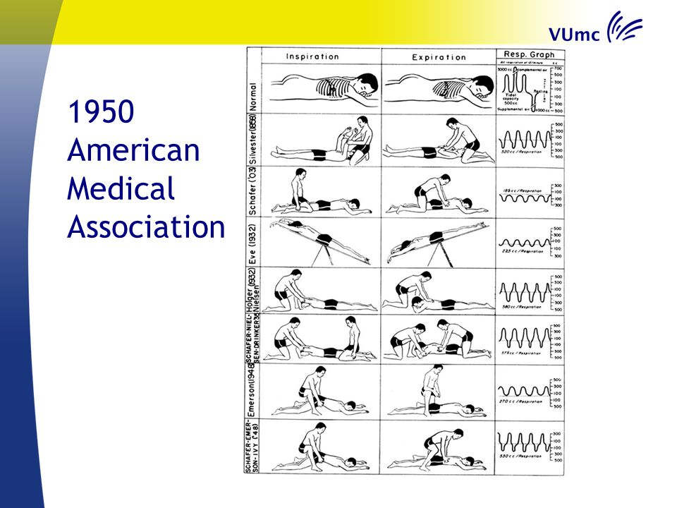 1950 American Medical Association