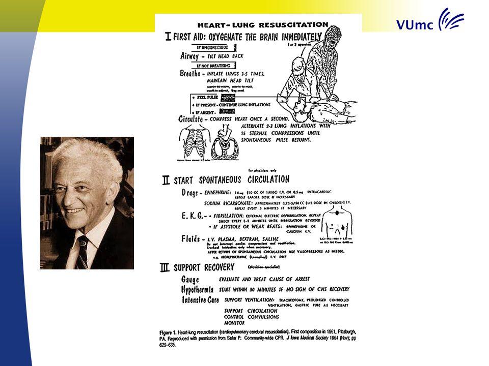 Begin 1900 meeste CPR stappen bekend, maar geen effectief systeem, 1960-1970 onderwijs