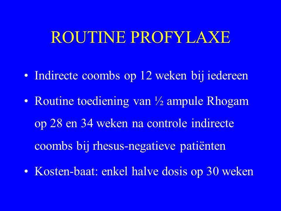 ROUTINE PROFYLAXE Indirecte coombs op 12 weken bij iedereen